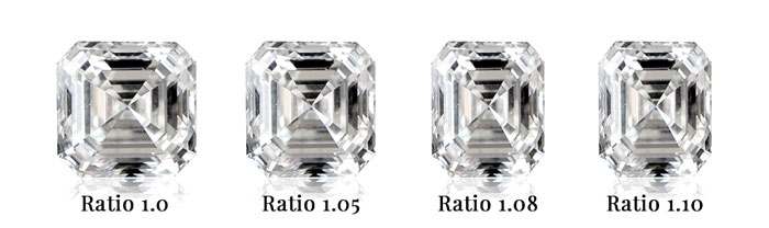 Ratio Images of Asscher Cut Diamonds 1.0 - 1.10