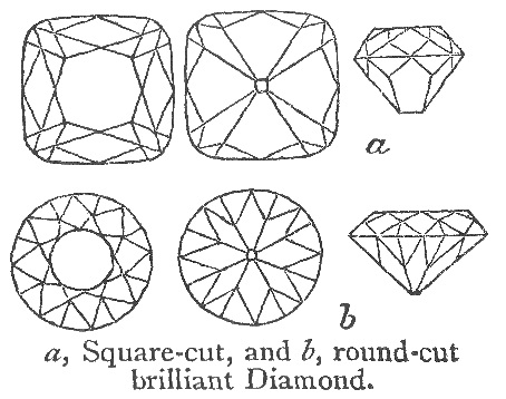 Square vs round brilliant cut diamonds