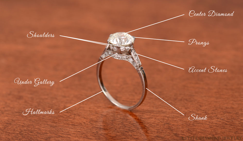 Anatomy Of A Vintage Ring Decoding The Different Parts Of A Ring