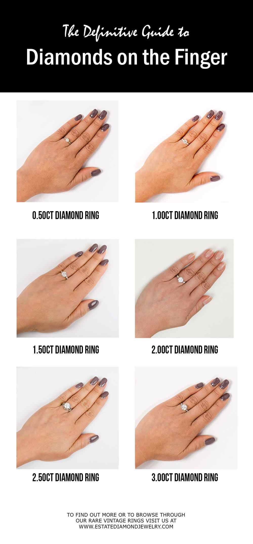Definitive Guide to Diamonds on the Finger