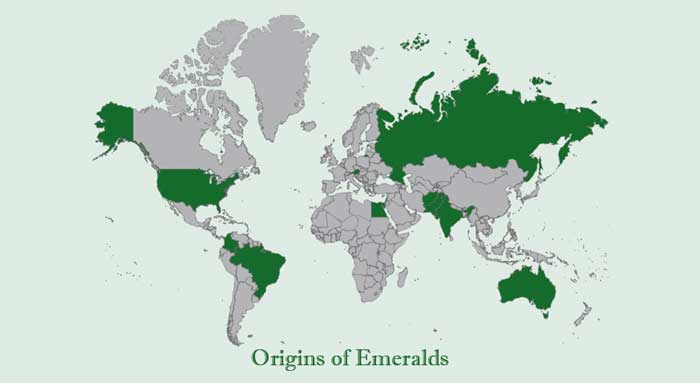 Origins of Emeralds