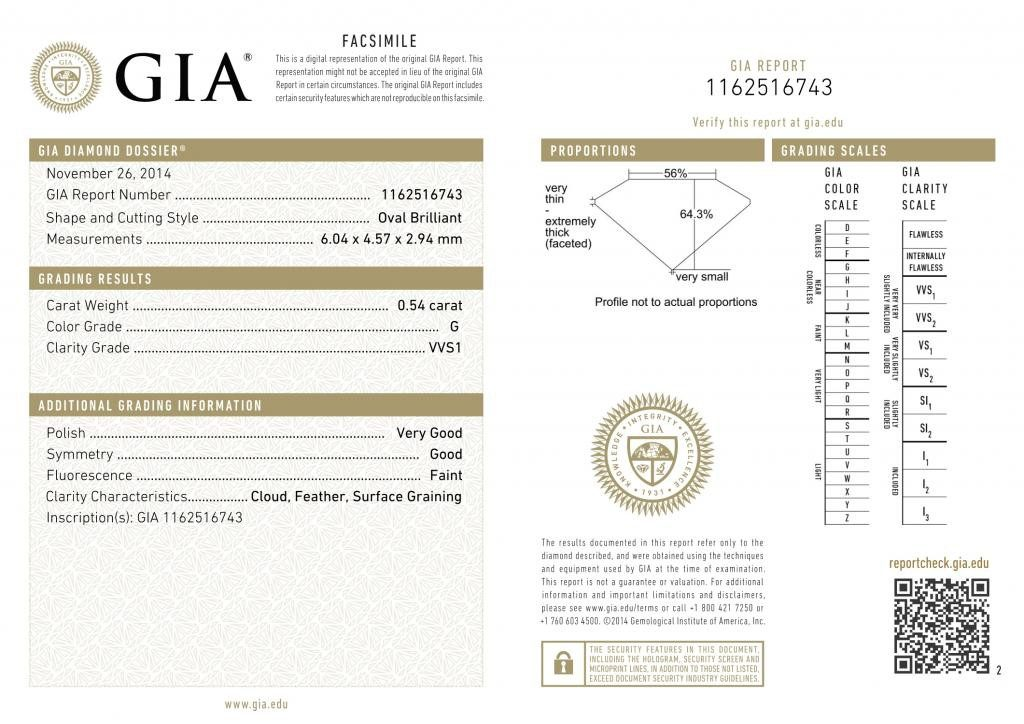 GIA Grading Report of 0.54 carat Diamond