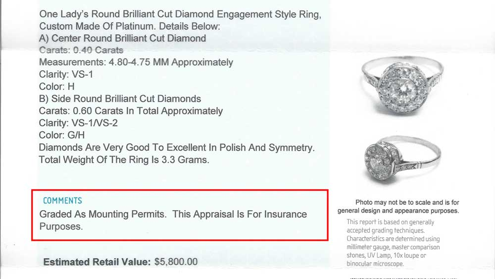 Understanding Your Ugl Diamond Certificate Estate Diamond Jewelry