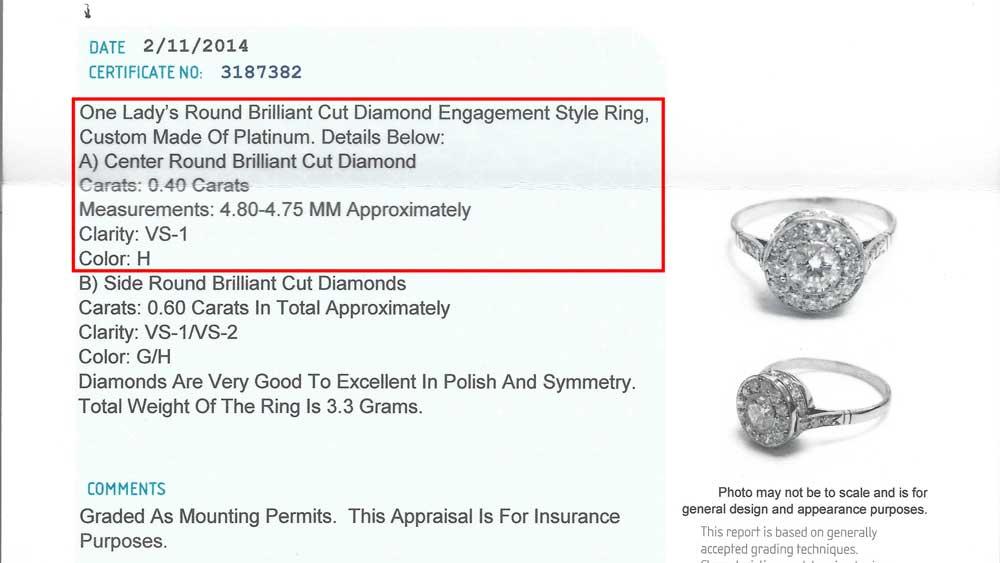 Understanding Your Ugl Diamond Certificate Estate Diamond