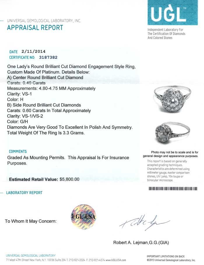 UGL Certificate