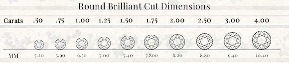 Round Brilliant Cut Carat Dimensions