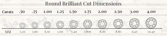 Round Brilliant Cut Carat Dimensions