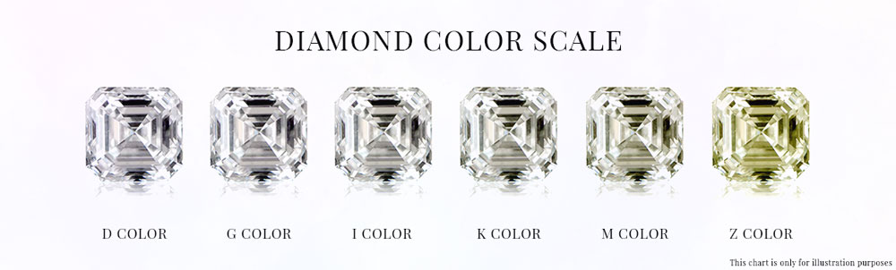 A Guide To The K Color Diamond Estate Diamond Jewelry
