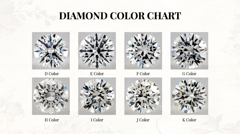 Diamond Color Grading Infograph