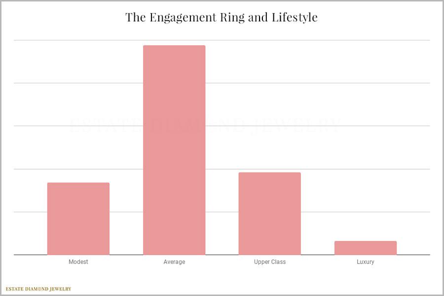 Engagement Ring Lifestyle