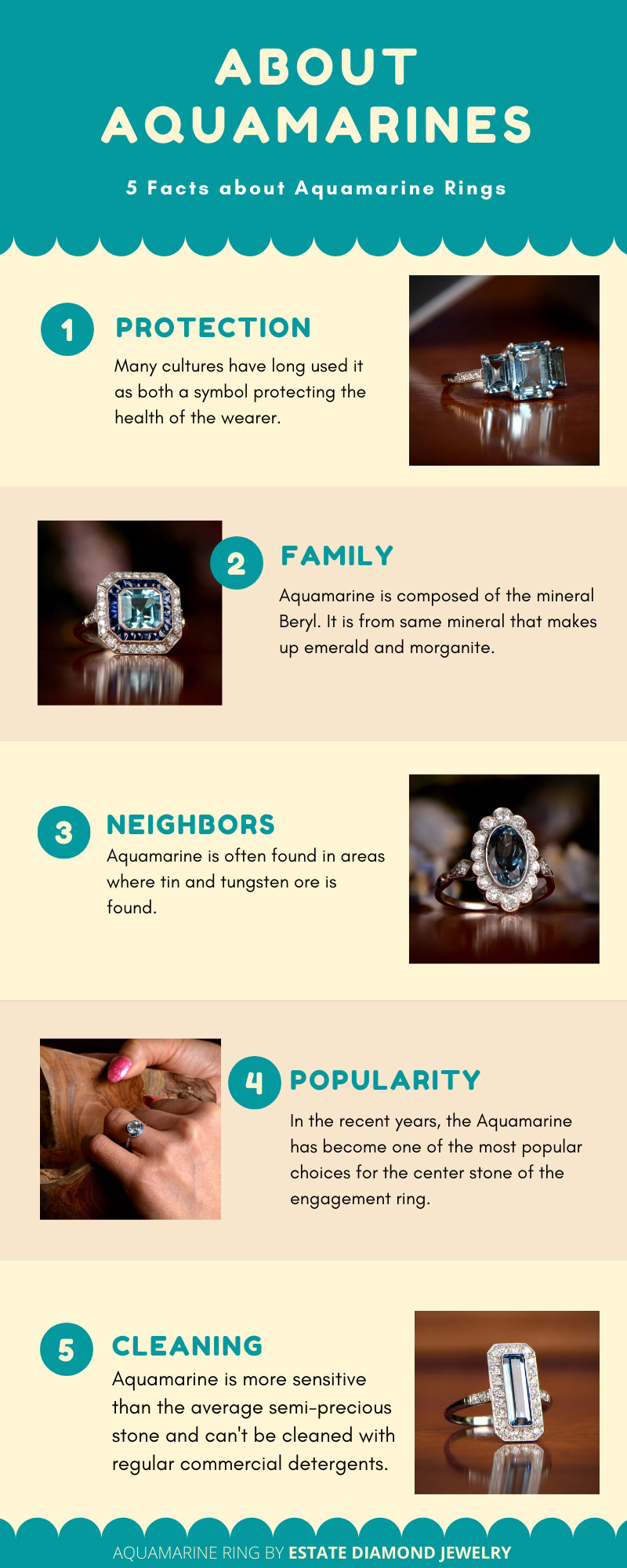 Aquamarine facts infograph