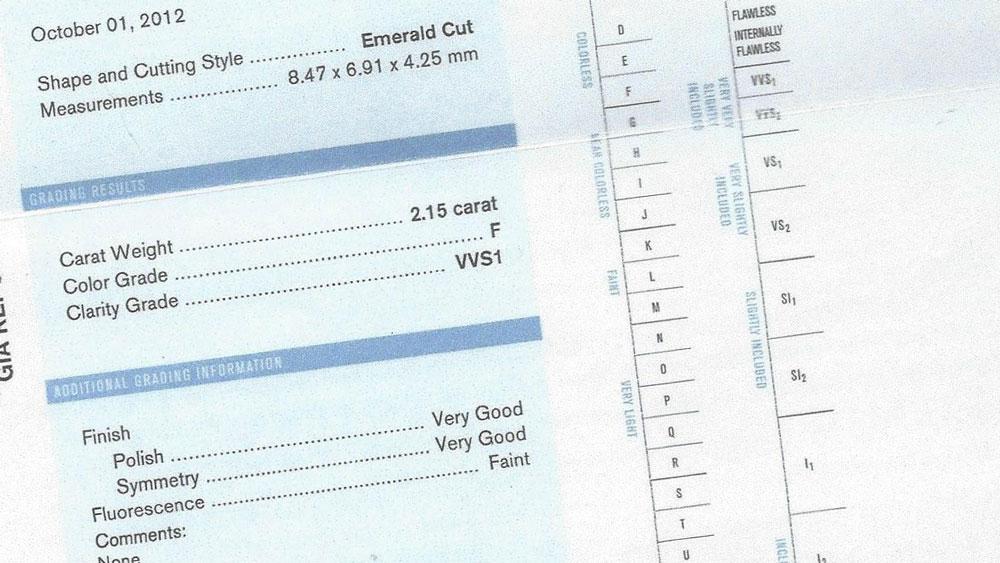 Example GIA Certificate of a VVS1 Diamond